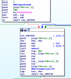 Emotet Takes Wing with a Spreader | Fidelis Cybersecurity